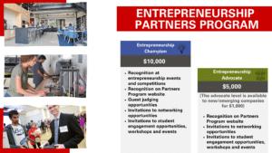 Partners Program Levels